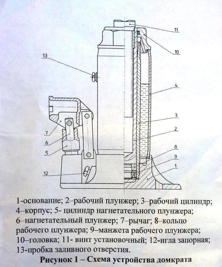 Ремонт домкрата гидравлического подкатного своими руками 15 т 86
